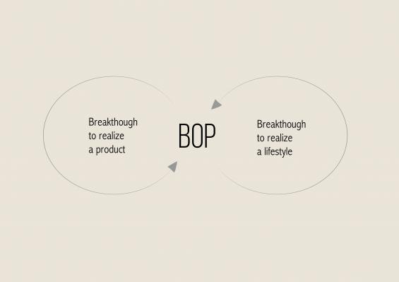 BOPdot-01